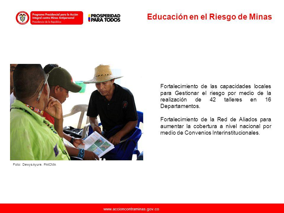 Educación en el Riesgo de Minas