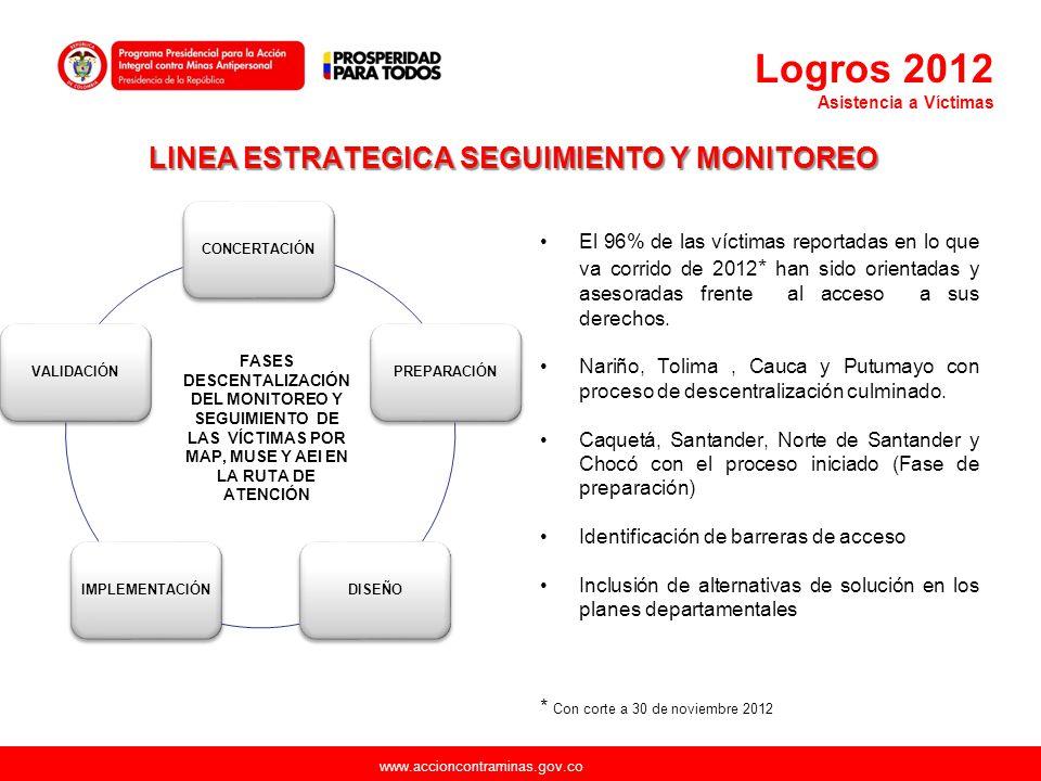 LINEA ESTRATEGICA SEGUIMIENTO Y MONITOREO