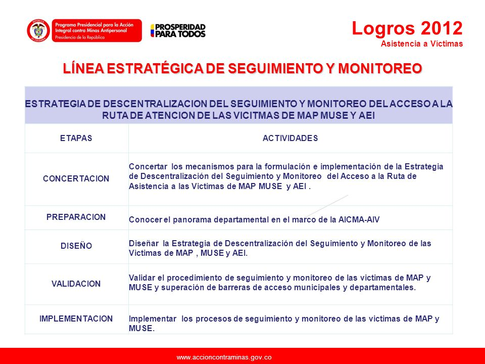 LÍNEA ESTRATÉGICA DE SEGUIMIENTO Y MONITOREO