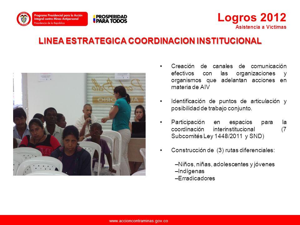 LINEA ESTRATEGICA COORDINACION INSTITUCIONAL
