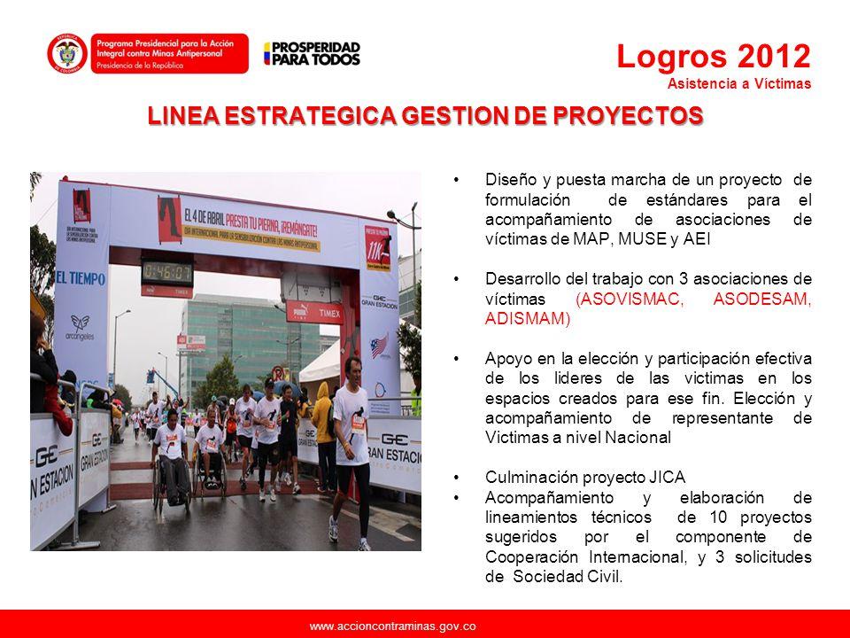 LINEA ESTRATEGICA GESTION DE PROYECTOS