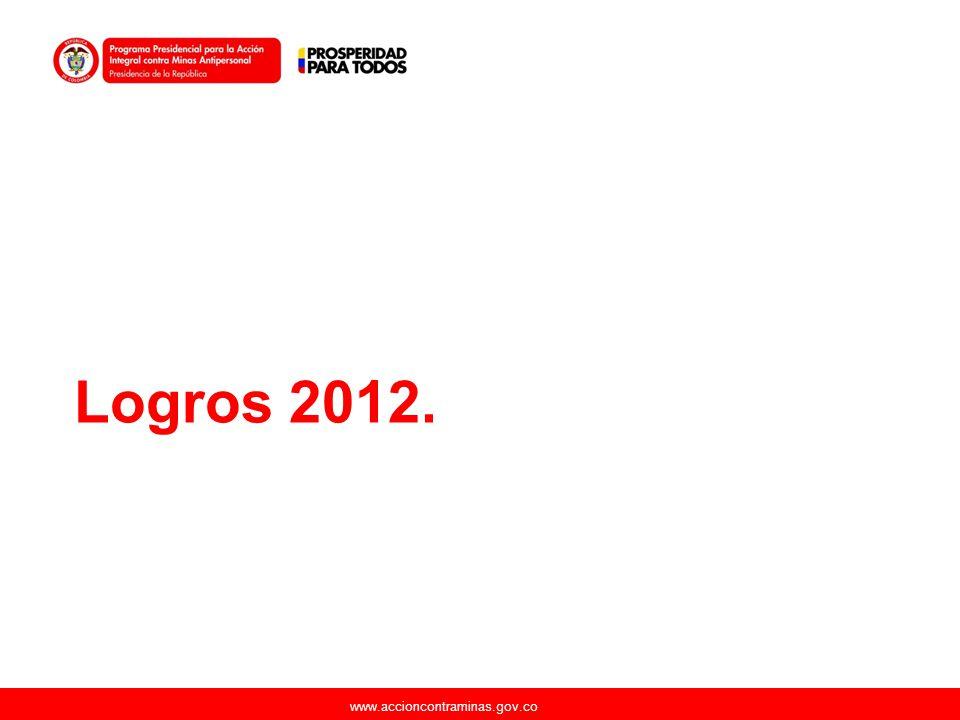 Logros 2012.
