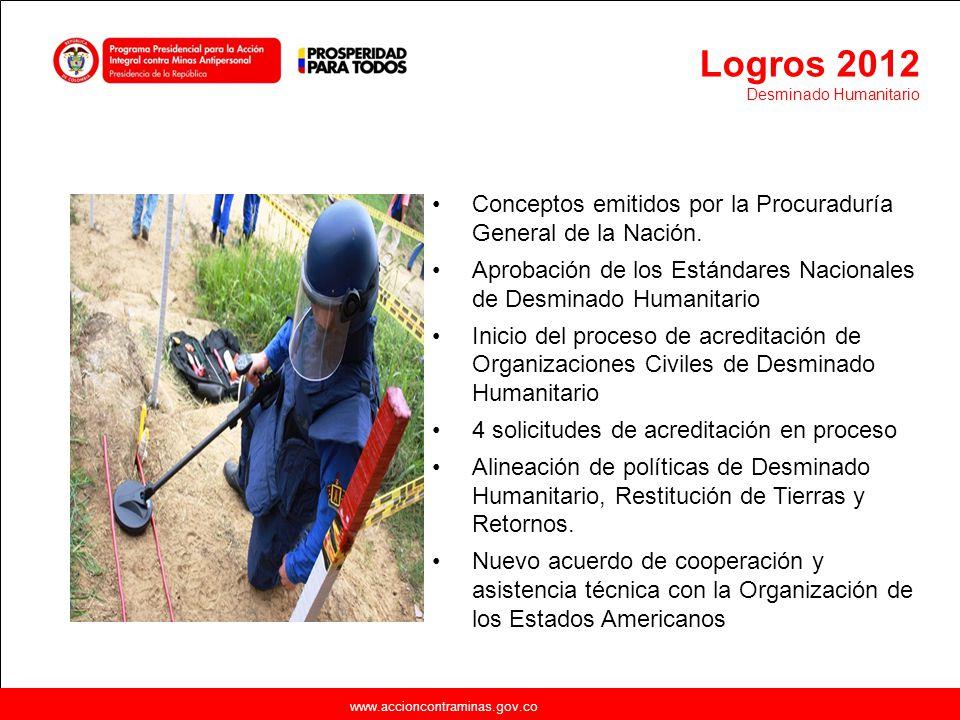 Logros 2012 Desminado Humanitario. Conceptos emitidos por la Procuraduría General de la Nación.
