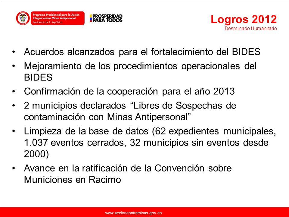 Logros 2012 Acuerdos alcanzados para el fortalecimiento del BIDES