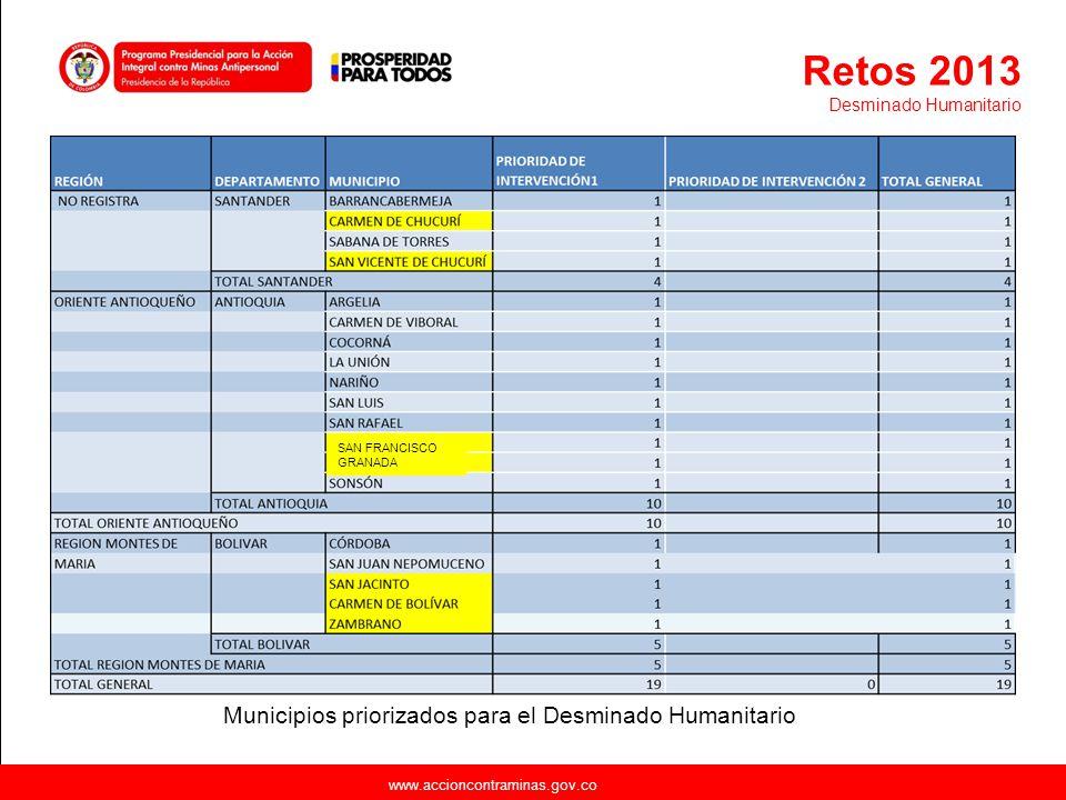 Retos 2013 Municipios priorizados para el Desminado Humanitario