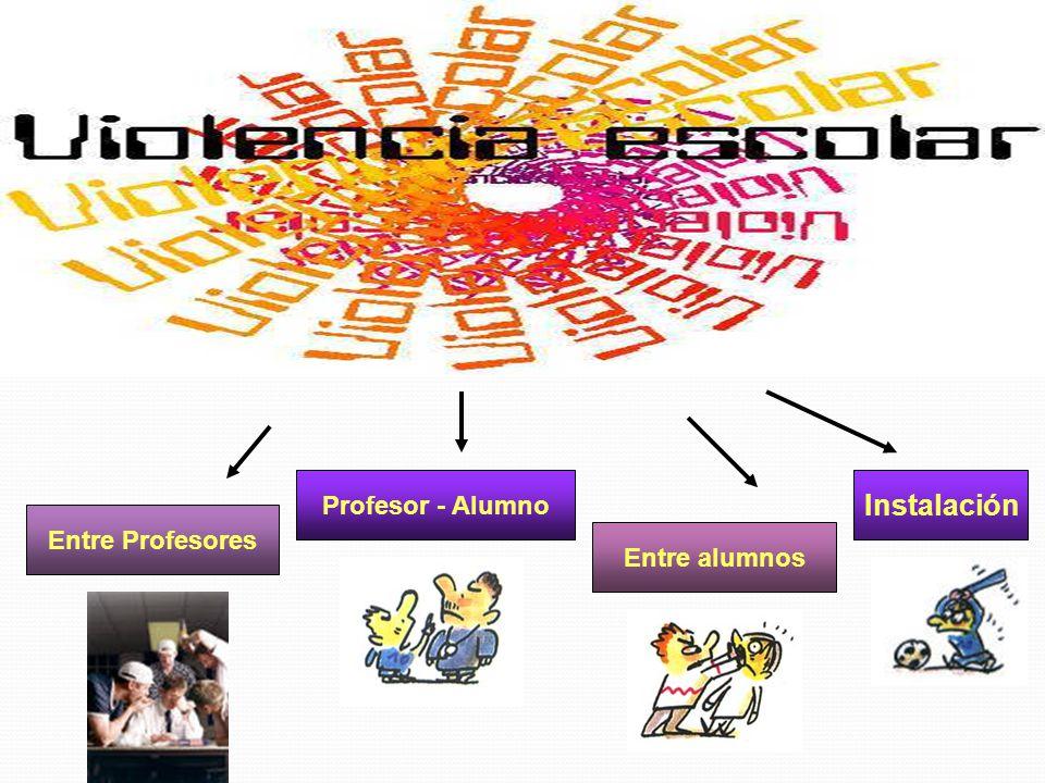 Profesor - Alumno Instalación Entre Profesores Entre alumnos