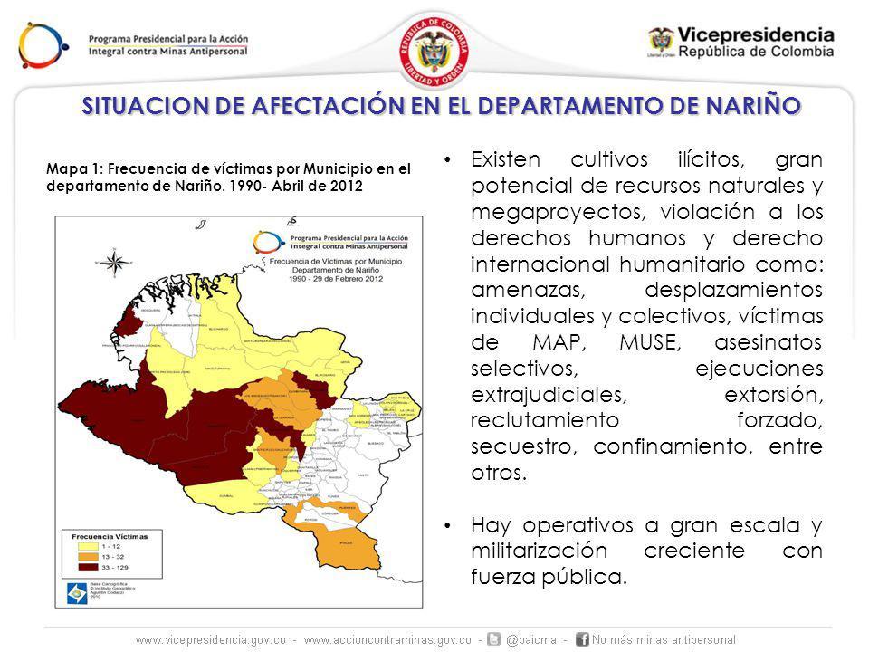 SITUACION DE AFECTACIÓN EN EL DEPARTAMENTO DE NARIÑO