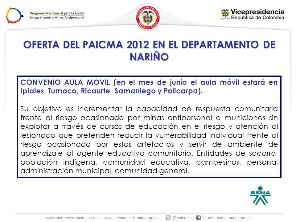 OFERTA DEL PAICMA 2012 EN EL DEPARTAMENTO DE NARIÑO