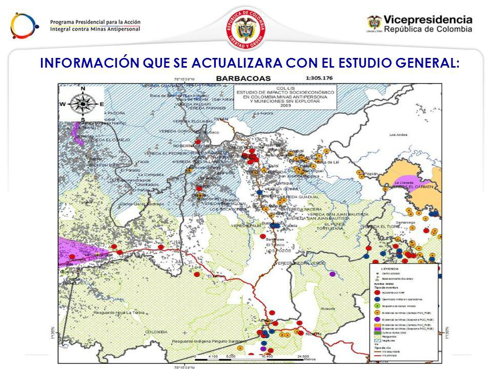 INFORMACIÓN QUE SE ACTUALIZARA CON EL ESTUDIO GENERAL: