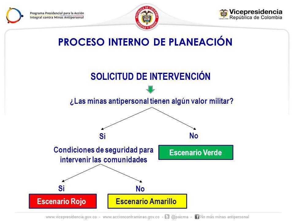 PROCESO INTERNO DE PLANEACIÓN