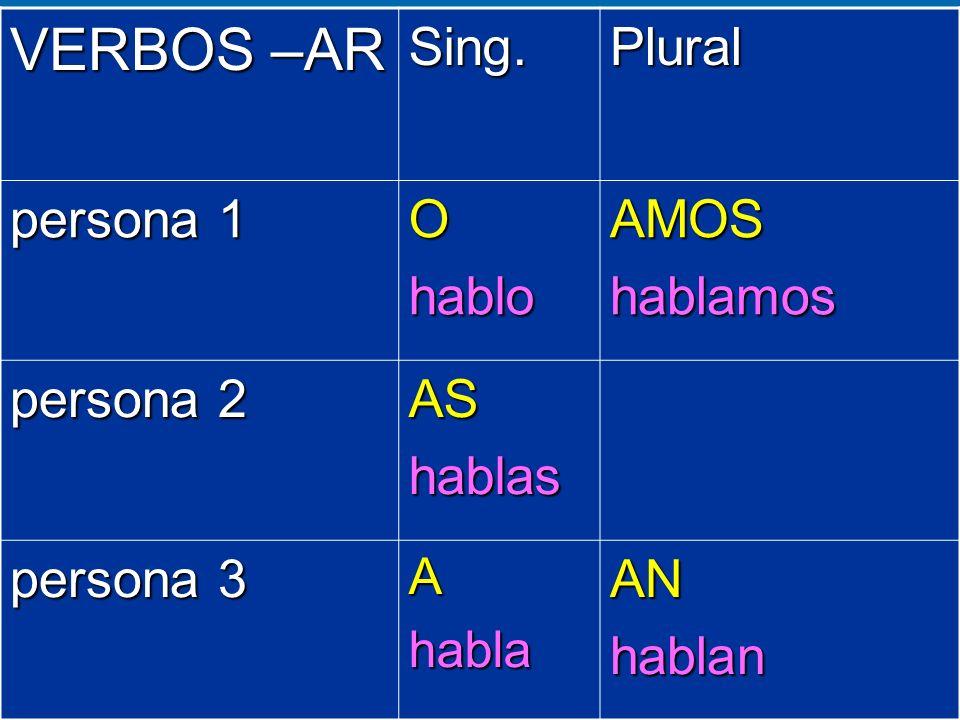 VERBOS –AR Sing. Plural persona 1 O hablo AMOS hablamos persona 2 AS