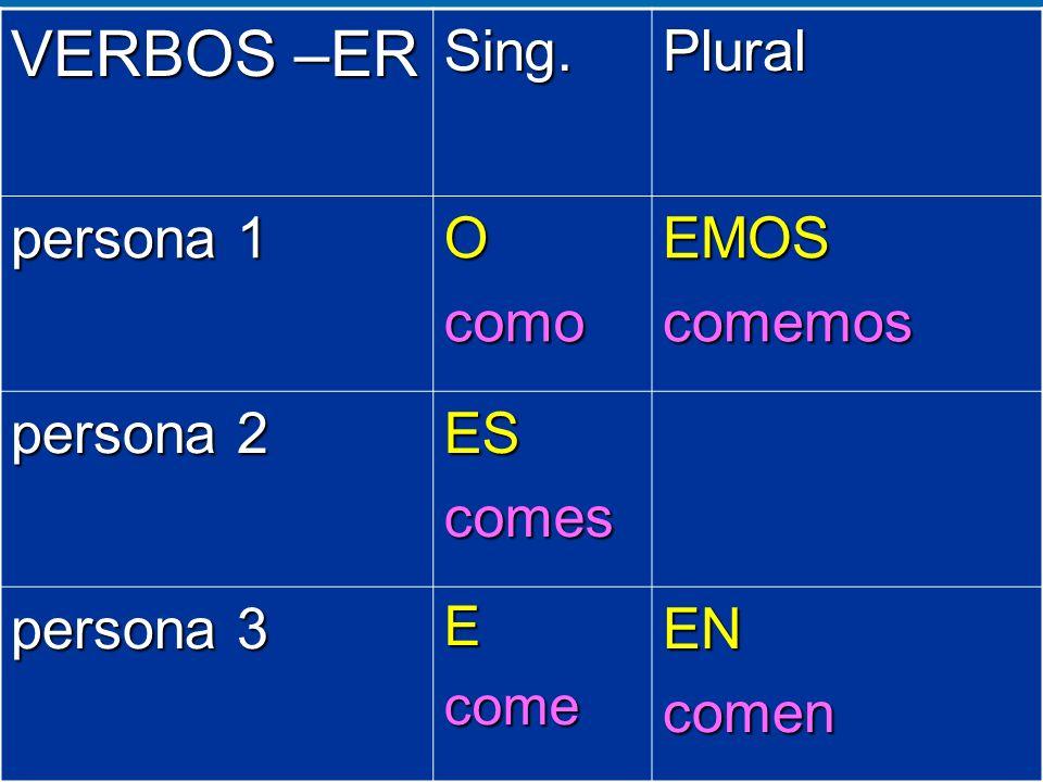 VERBOS –ER Sing. Plural persona 1 O como EMOS comemos persona 2 ES