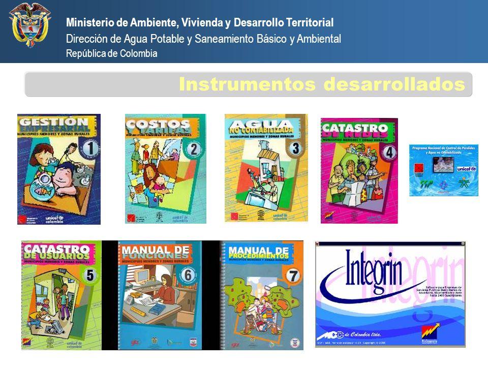 Instrumentos desarrollados