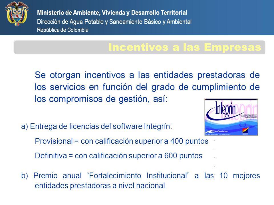 Incentivos a las Empresas