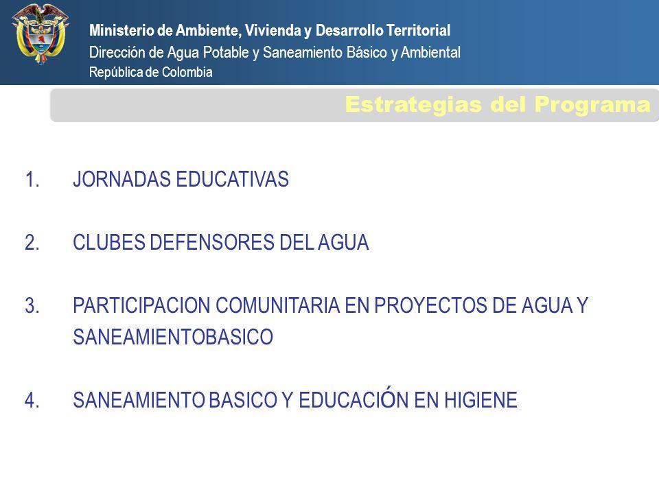 Estrategias del Programa
