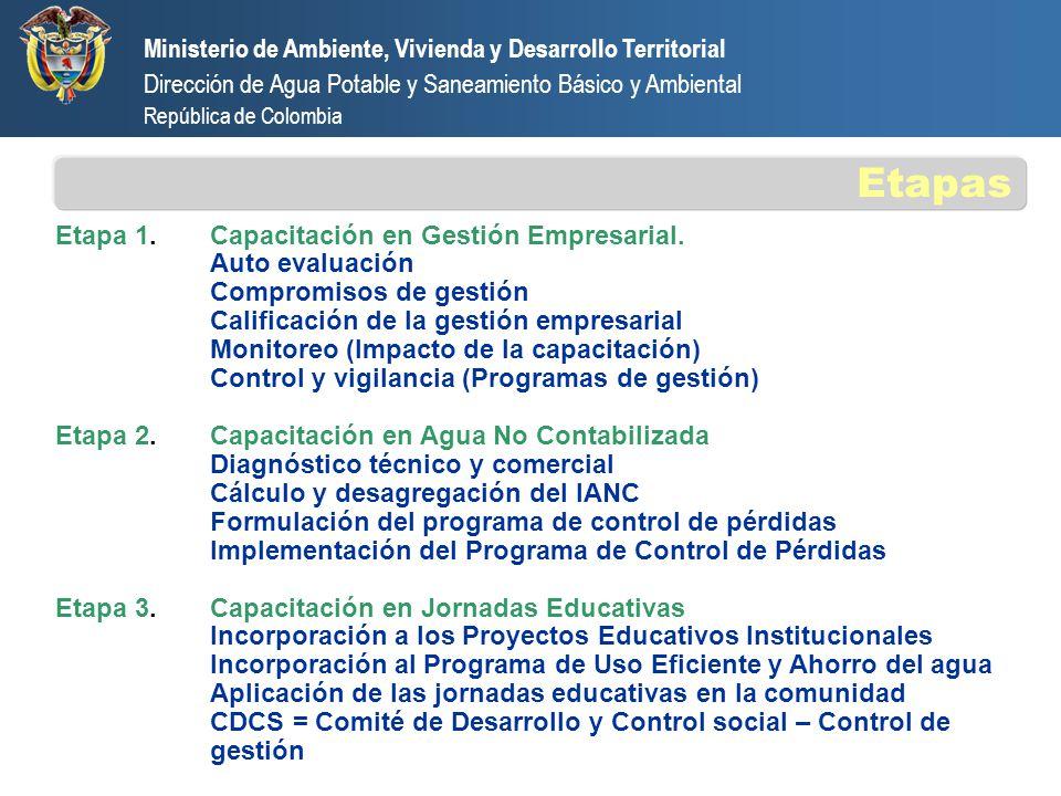 PROCESO DE CAPACITACIÓN / ASISTENCIA TÉCNICA