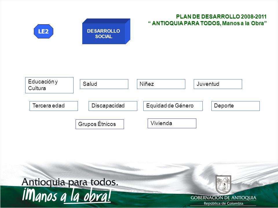 PLAN DE DESARROLLO 2008-2011 ANTIOQUIA PARA TODOS, Manos a la Obra LE2. DESARROLLO. SOCIAL. Educación y Cultura.