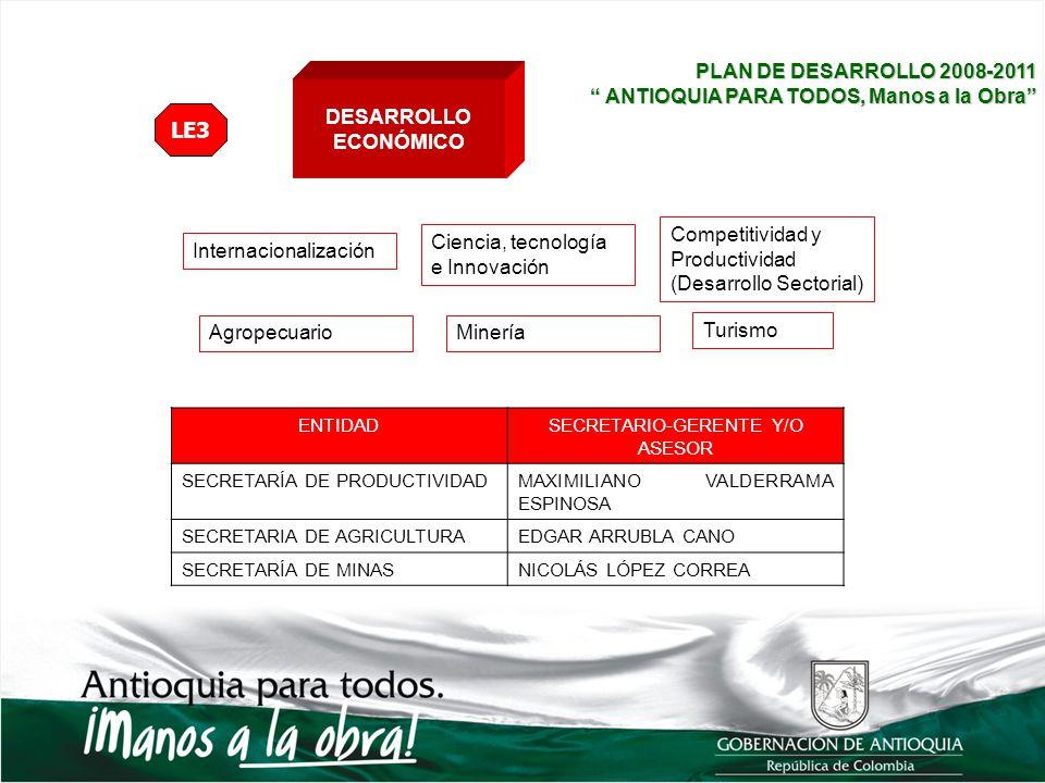 SECRETARIO-GERENTE Y/O ASESOR