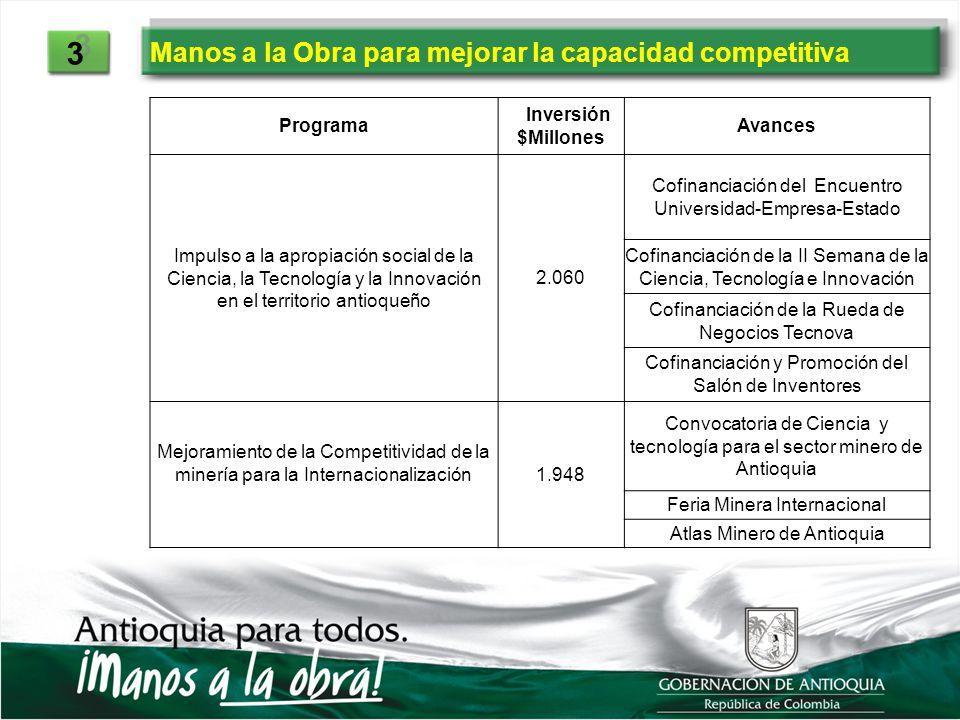 3 Manos a la Obra para mejorar la capacidad competitiva Programa