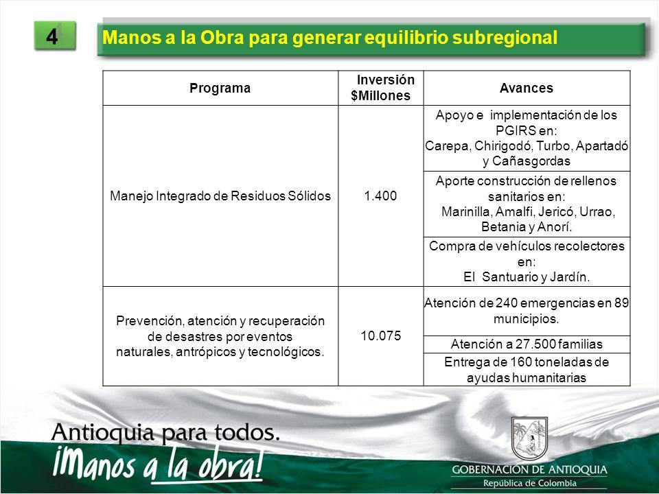 4 Manos a la Obra para generar equilibrio subregional Programa