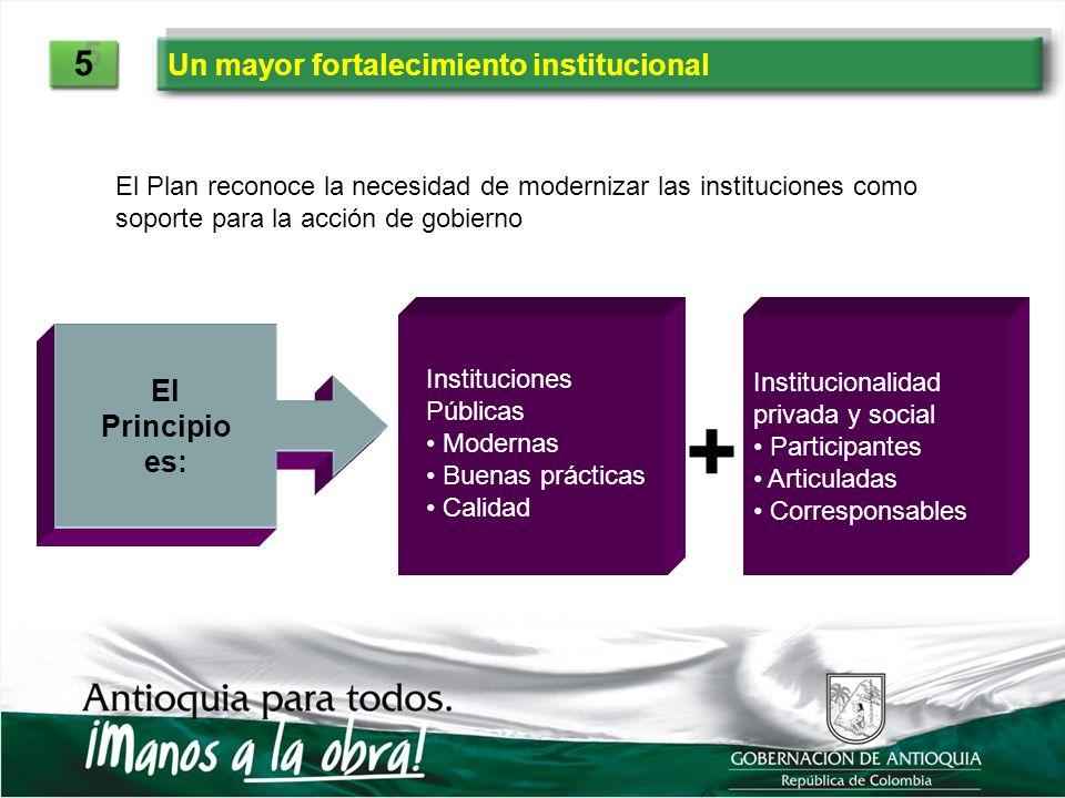+ 5 Un mayor fortalecimiento institucional El Principio es:
