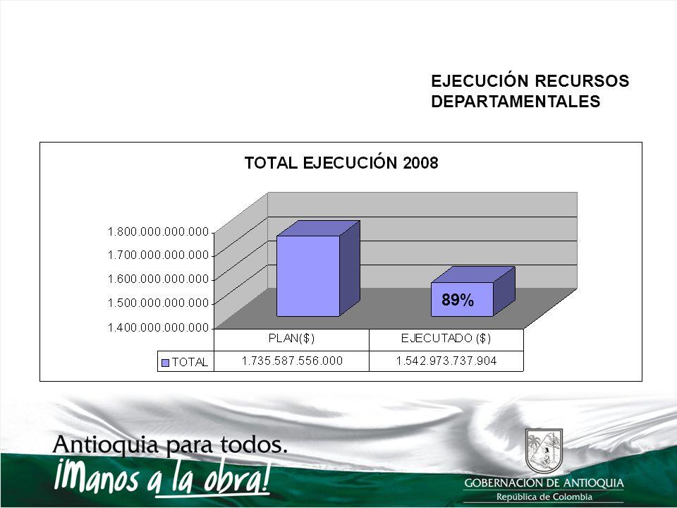 EJECUCIÓN RECURSOS DEPARTAMENTALES 89%