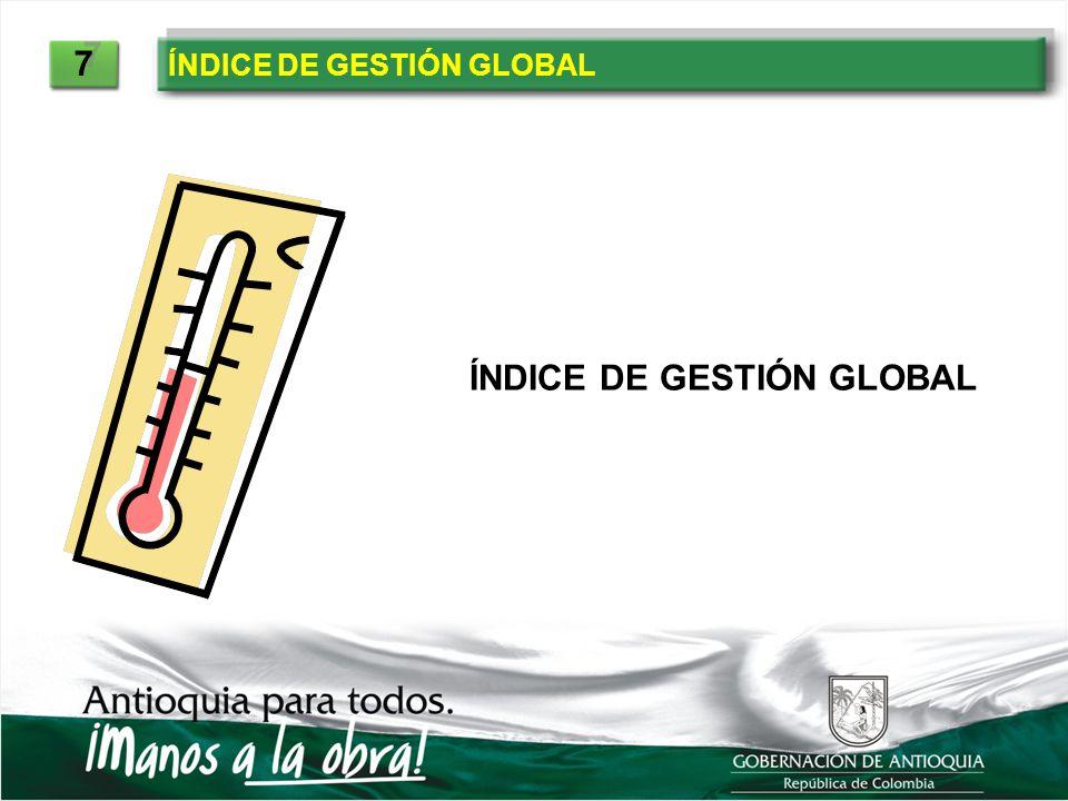 ÍNDICE DE GESTIÓN GLOBAL