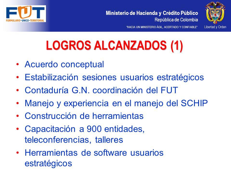 LOGROS ALCANZADOS (1) Acuerdo conceptual