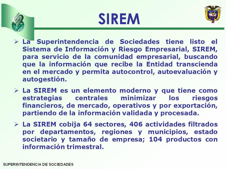 SIREM