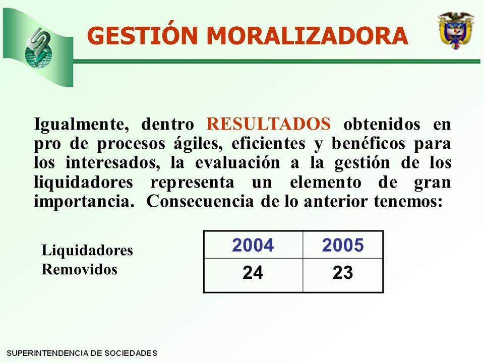 GESTIÓN MORALIZADORA