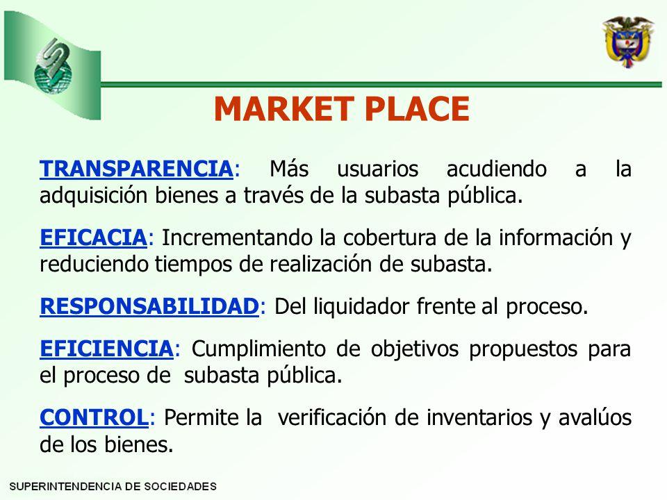 MARKET PLACE TRANSPARENCIA: Más usuarios acudiendo a la adquisición bienes a través de la subasta pública.
