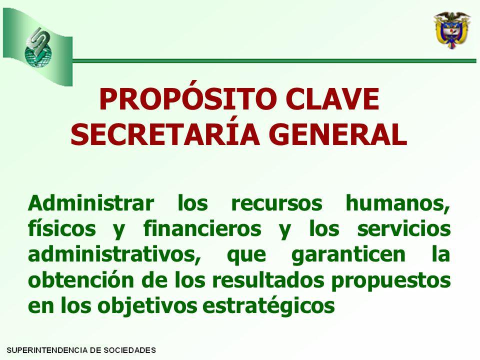 PROPÓSITO CLAVE SECRETARÍA GENERAL