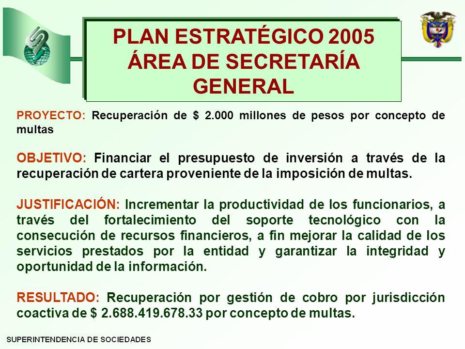 PLAN ESTRATÉGICO 2005 ÁREA DE SECRETARÍA GENERAL