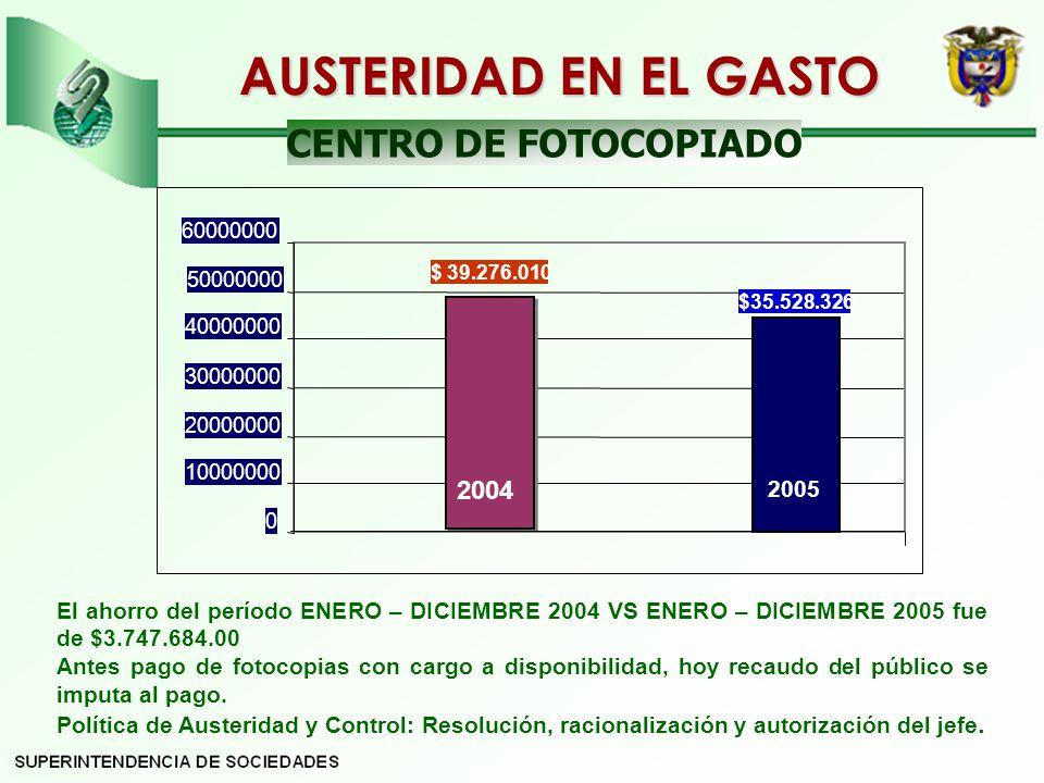 AUSTERIDAD EN EL GASTO CENTRO DE FOTOCOPIADO 2004 2005