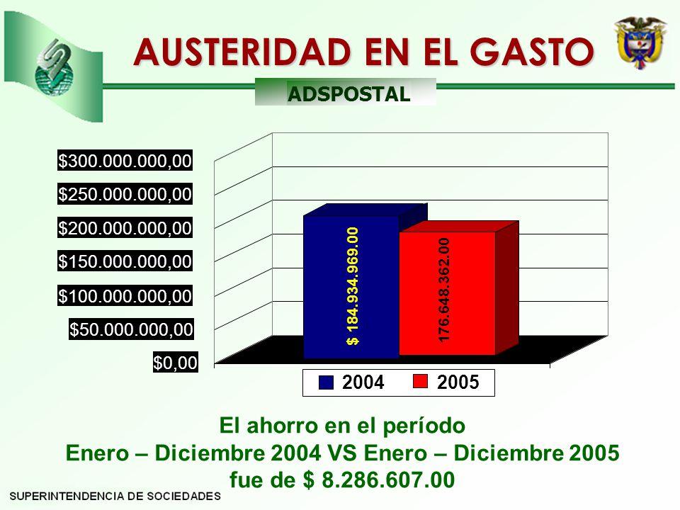 Enero – Diciembre 2004 VS Enero – Diciembre 2005