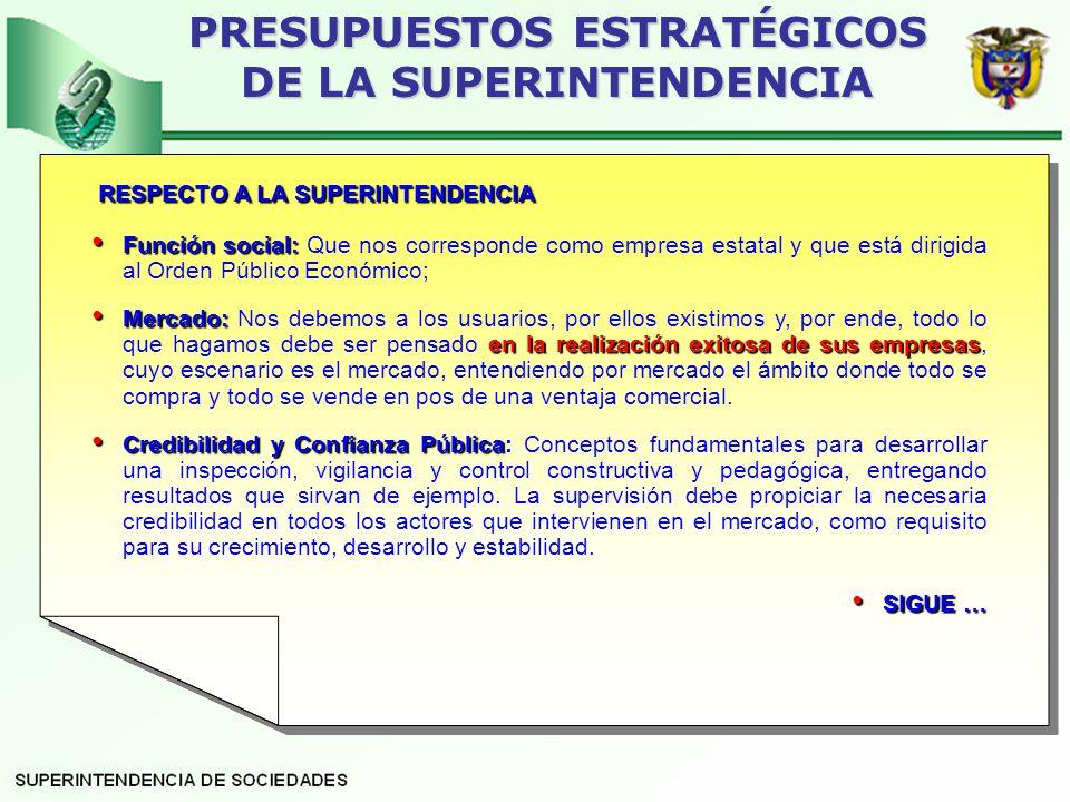PRESUPUESTOS ESTRATÉGICOS DE LA SUPERINTENDENCIA