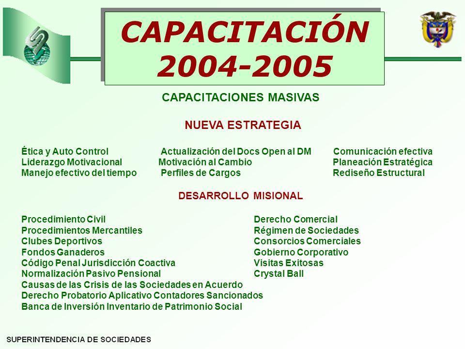 CAPACITACIONES MASIVAS