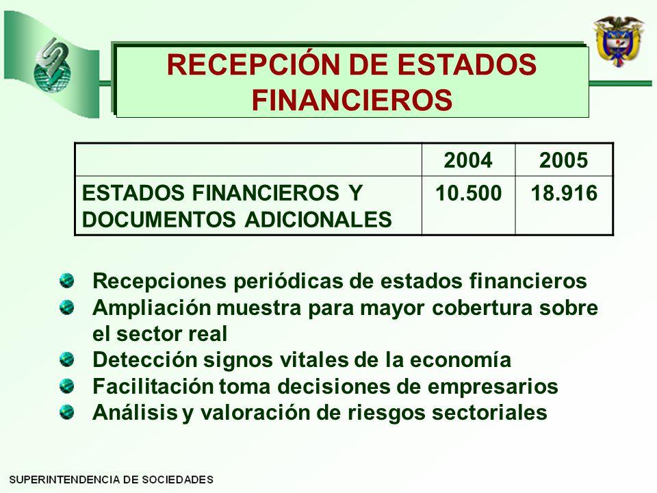 RECEPCIÓN DE ESTADOS FINANCIEROS