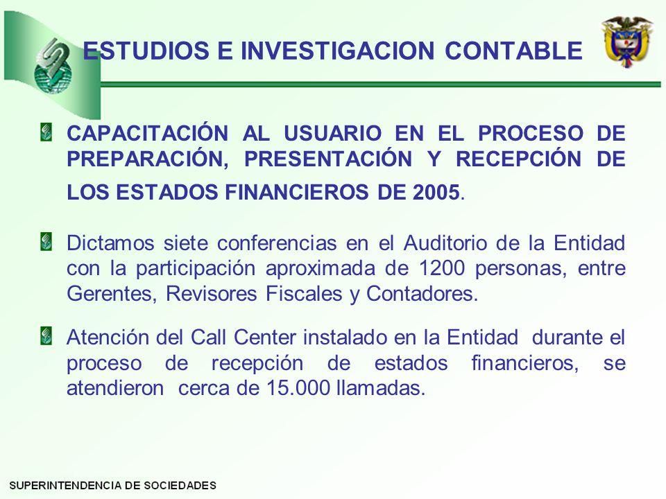 ESTUDIOS E INVESTIGACION CONTABLE
