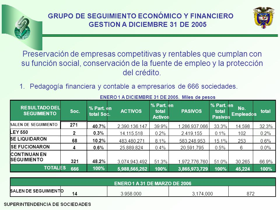 GRUPO DE SEGUIMIENTO ECONÓMICO Y FINANCIERO