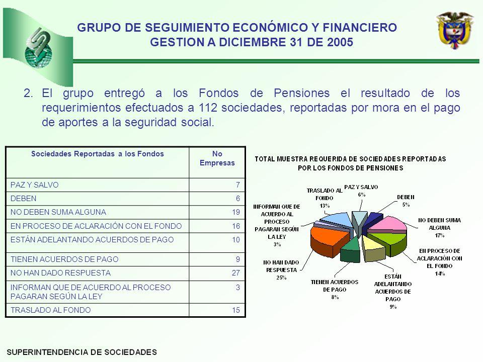 Sociedades Reportadas a los Fondos