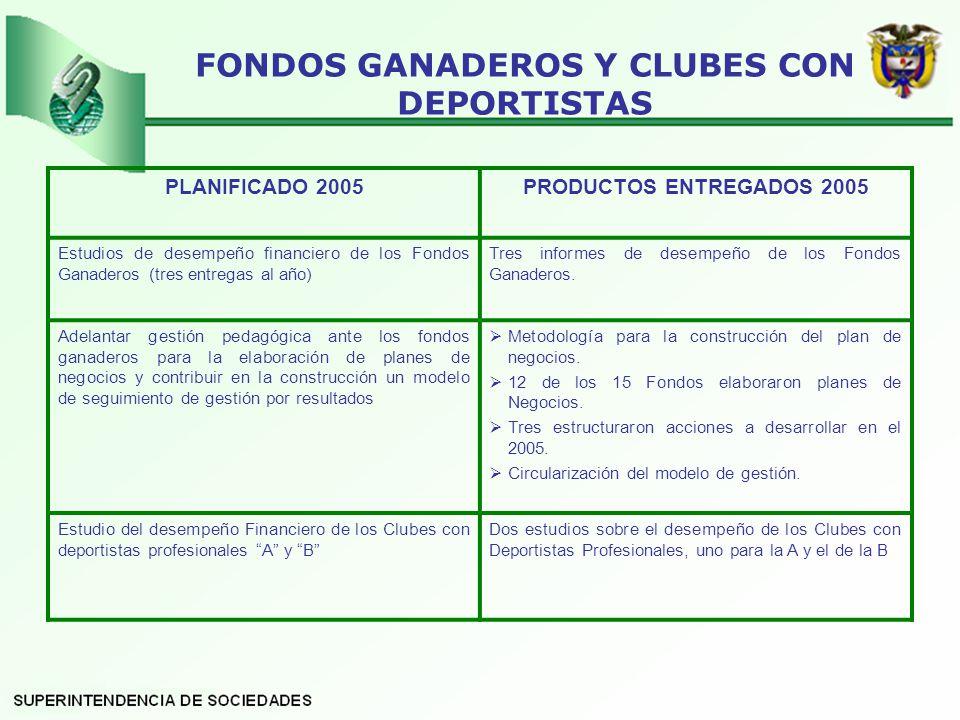 FONDOS GANADEROS Y CLUBES CON DEPORTISTAS