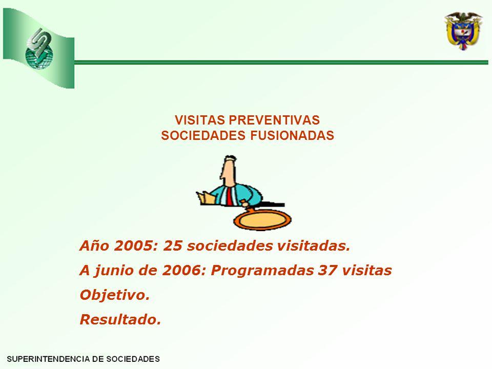 VISITAS PREVENTIVAS SOCIEDADES FUSIONADAS