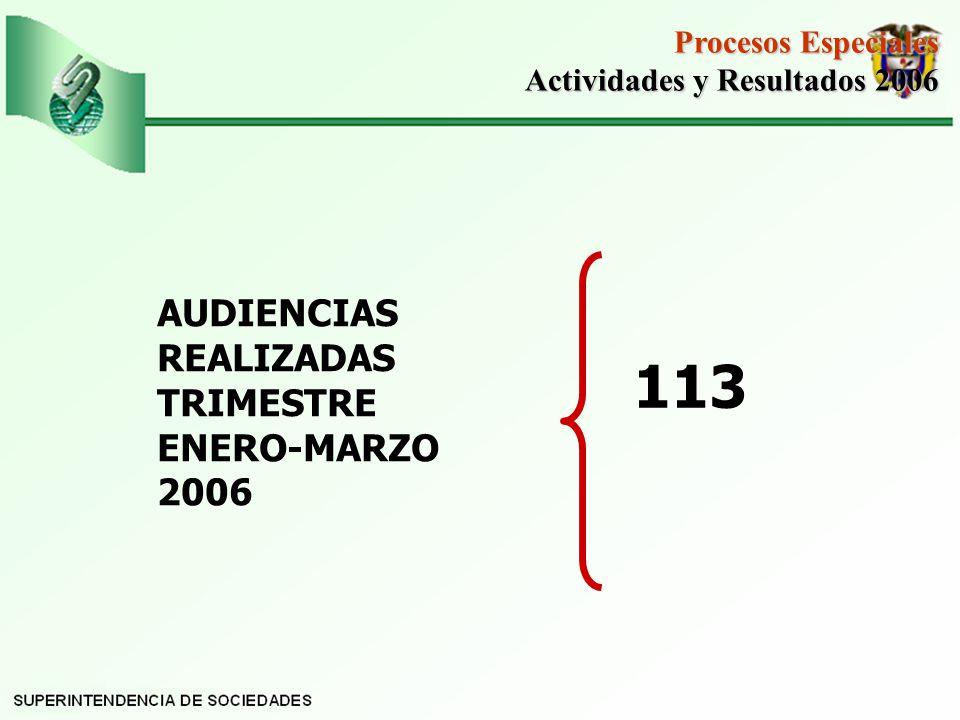 113 AUDIENCIAS REALIZADAS TRIMESTRE ENERO-MARZO 2006