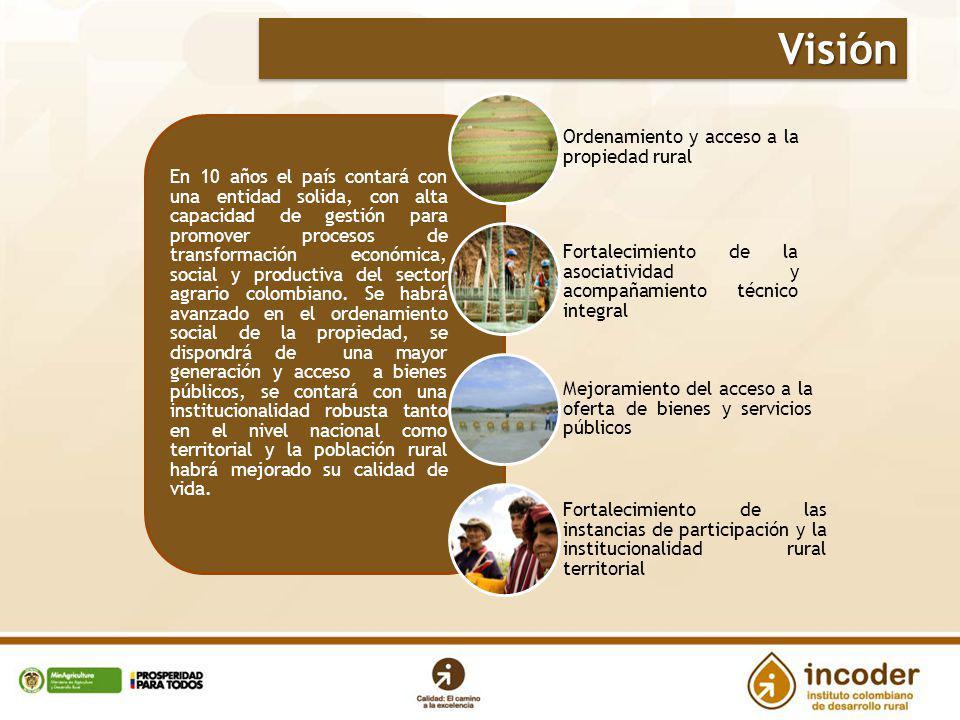 Visión Ordenamiento y acceso a la propiedad rural