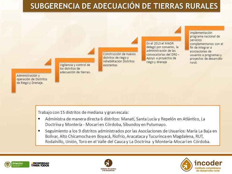 SUBGERENCIA DE ADECUACIÓN DE TIERRAS RURALES