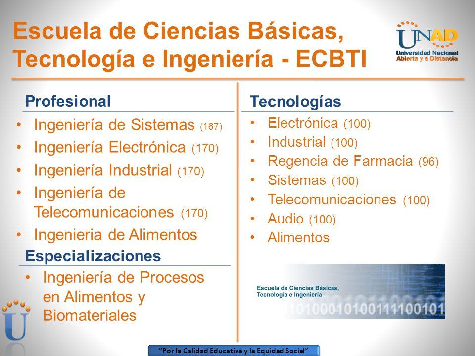 Escuela de Ciencias Básicas, Tecnología e Ingeniería - ECBTI