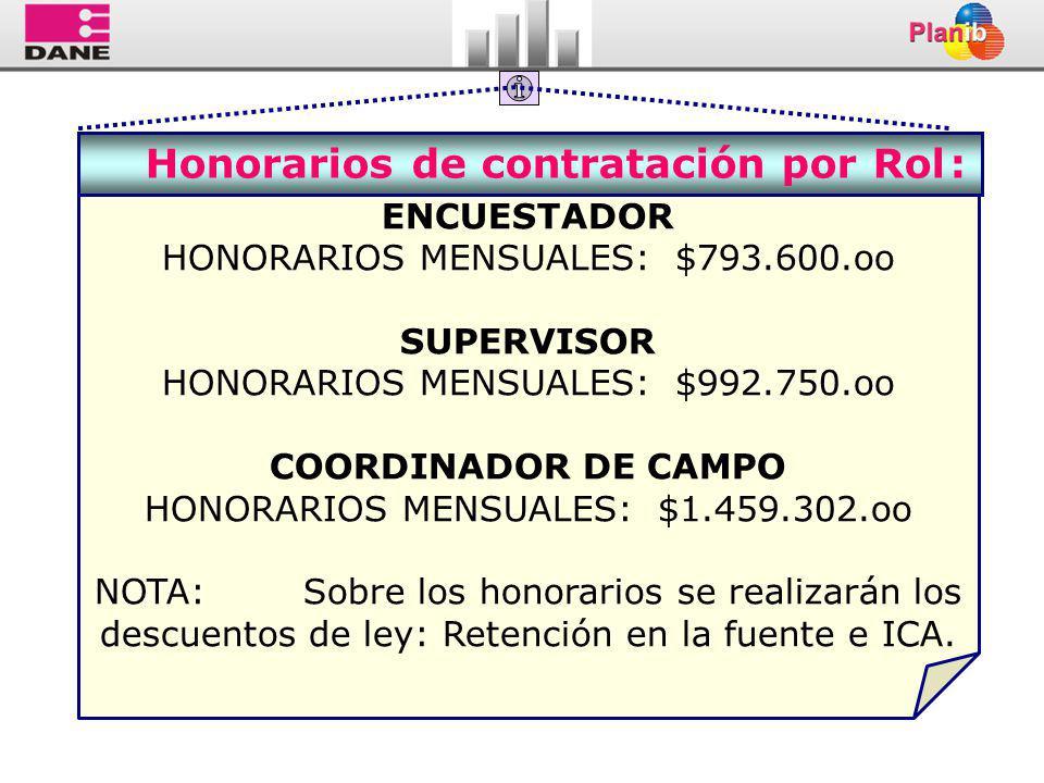 Honorarios de contratación por Rol :