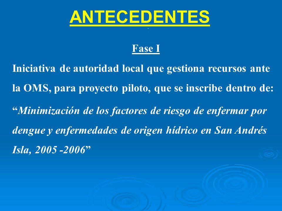 ANTECEDENTES Fase I. Iniciativa de autoridad local que gestiona recursos ante la OMS, para proyecto piloto, que se inscribe dentro de: