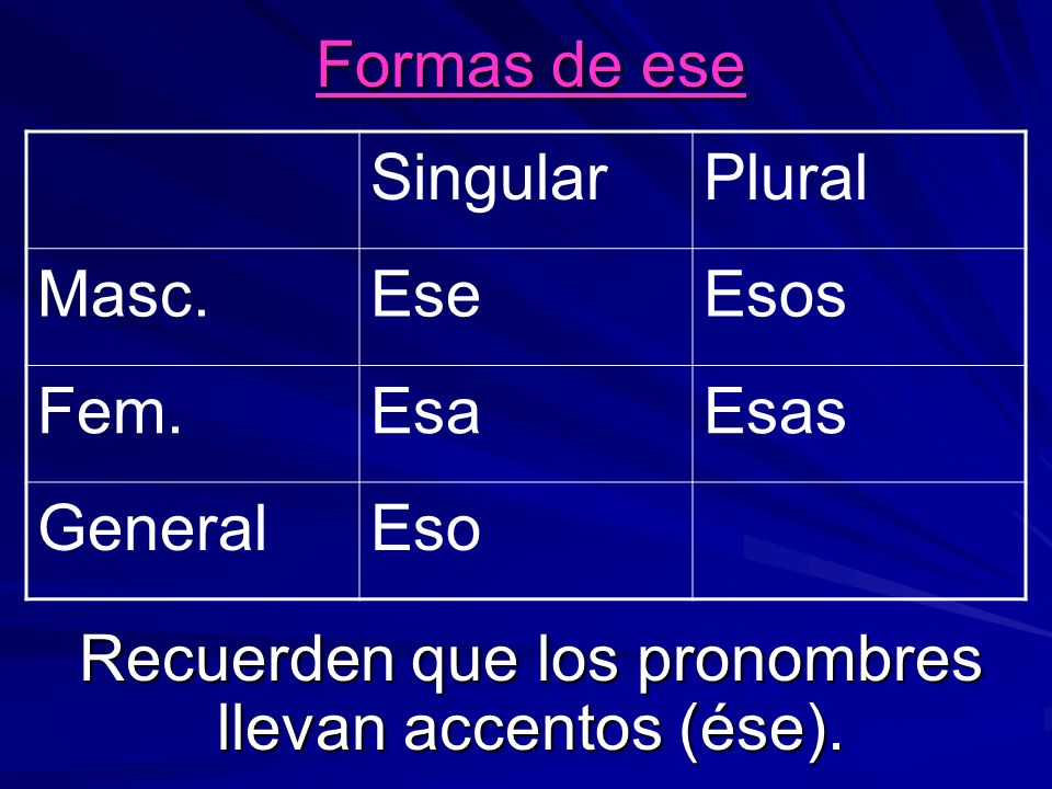 Formas de ese Recuerden que los pronombres llevan accentos (ése).